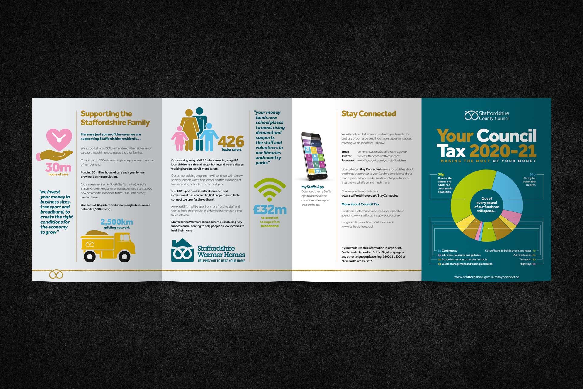 Annual  Tax Leaflet for Staffordshire County Council